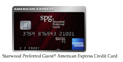 20,000 Bonus Starwood Points with the American Express Starwood Preferred Guest Credit Card