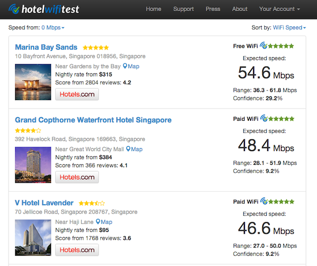 Hotel WiFi Test Lets You Check Hotel WiFi Speed