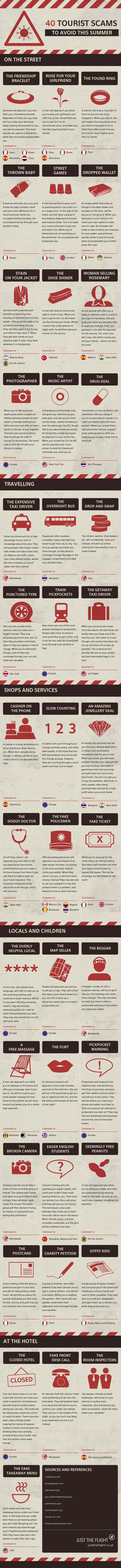 tourism-scams